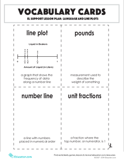 Vocabulary Cards: Language and Line Plots
