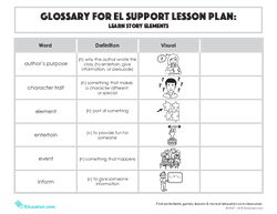 Glossary: Learn Story Elements
