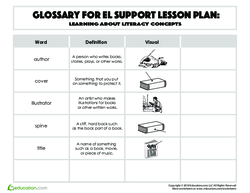 Glossary: Learning About Literacy Concepts