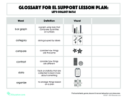 Glossary: Let