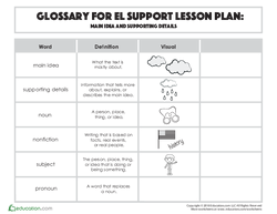 Glossary: Main Idea and Supporting Details