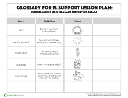 Glossary: Understanding Main Ideas and Supporting Details