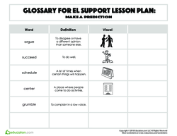 Glossary: Make a Prediction