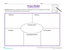 Graphic Organizer Template: Frayer Model