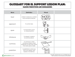 Glossary: Making Predictions and Summarizing