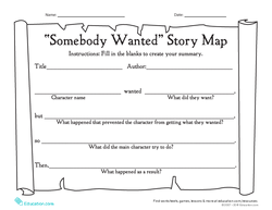 """Somebody Wanted"" Story Map"