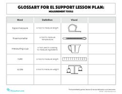 Glossary: Measurement Tools.