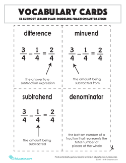 Vocabulary Cards: Modeling Fraction Subtraction