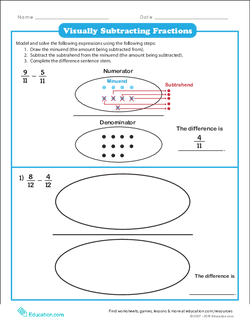 Visually Subtracting Fractions