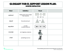 Glossary: Monster Subtraction