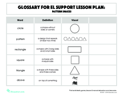 Glossary: EL Support Lesson: Pattern Snakes