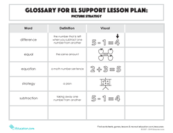 Glossary: Picture Strategy