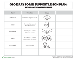 Glossary: Retelling with Paragraph Frames