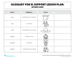 Glossary: EL Support Lesson:Rhyming Poems
