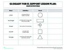 Glossary: EL Support Lesson: Shapes in the World