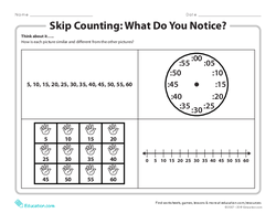 Skip Counting: What Do You Notice?