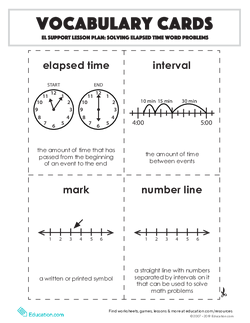 Vocabulary Cards: Solving Elapsed Time Word Problems