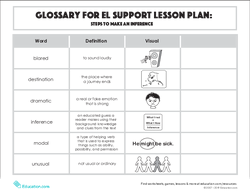 Glossary: Steps to Make an Inference