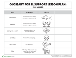 Glossary: Stop and Jot!