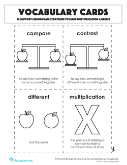 Vocabulary Cards: Strategies to Make Multiplication a Breeze