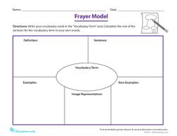 Graphic Organizer Template: Frayer Model
