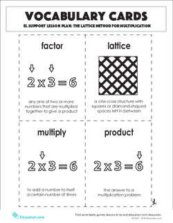 Vocabulary Cards: The Lattice Method for Multiplication
