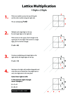 How To Do Lattice Multiplication