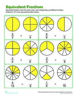 Equivalent Fractions