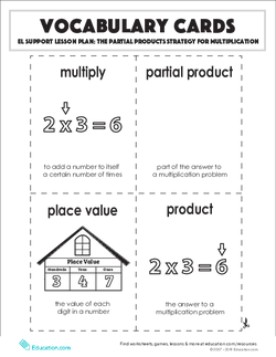Vocabulary Cards: The Partial Products Strategy for Multiplication