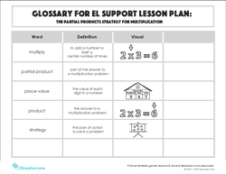 Glossary: The Partial Products Strategy for Multiplication
