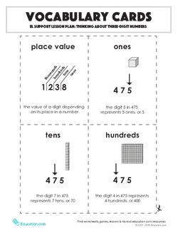 Vocabulary Cards: Thinking About Three-Digit Numbers