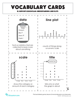 Vocabulary Cards: Understanding Line Plots