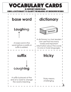 Vocabulary Cards: Using a Dictionary to Clarify the Meaning of Unknown Words.