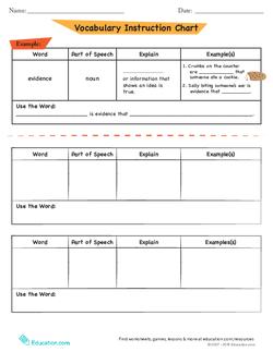 Vocabulary Instruction Chart