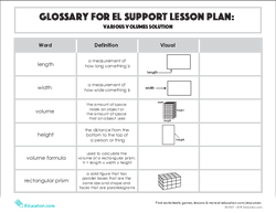 Glossary: Various Volumes Solution