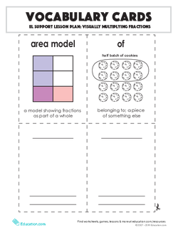 Vocabulary Cards: Visually Multiplying Fractions