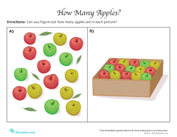 How Many Apples?