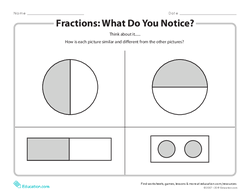 Fractions: What Do You Notice?