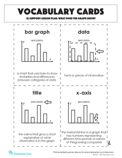 Vocabulary Cards: What Does the Graph Show?