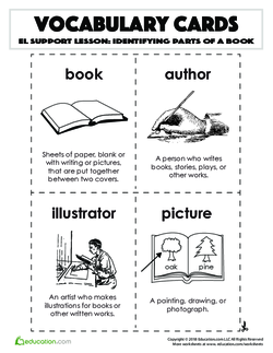 Vocabulary Cards: Identifying Parts of a Book