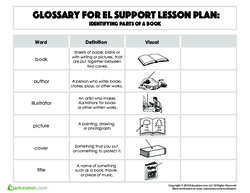 Glossary: Identifying Parts of a Book