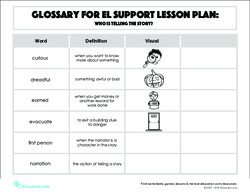 Glossary: Who Is Telling the Story?
