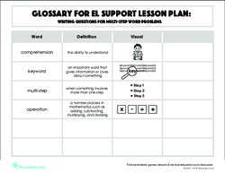 Glossary: Writing Questions for Multi-Step Word Problems