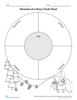 Elements of a Story: Circle Chart
