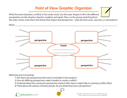 Point of View Graphic Organizer