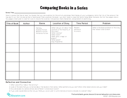 Using a Chart to Compare Books in a Series