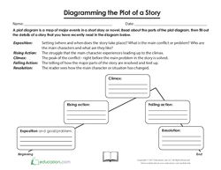 Diagramming the Plot of a Story