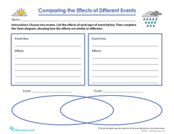 Comparing the Effects of Different Events