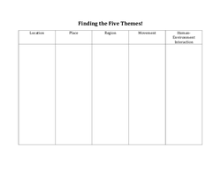 Finding the Five Themes of Geography   Lesson Plan   Education.com ...