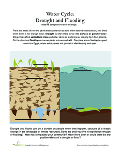 Drought and Flooding Writing Prompt